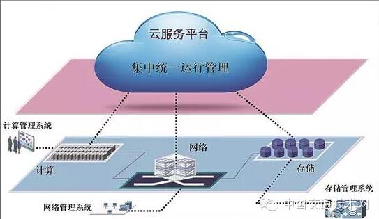海航集团组织结构图